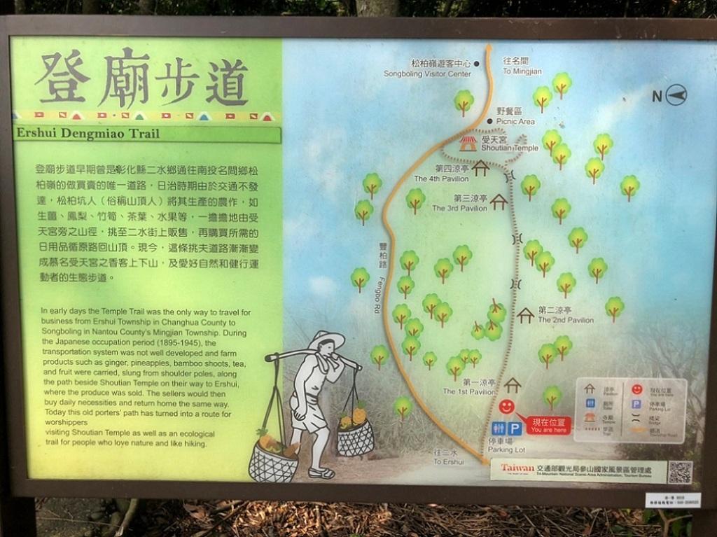 登廟步道路線圖